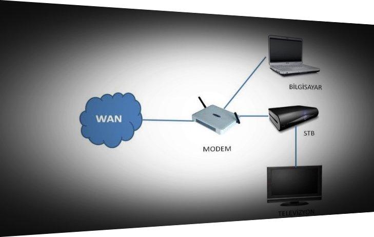 IP TV Nedir, Nasıl Çalışır? IPTV İzlemek Suç mu? IPTV Cezası Var mı?