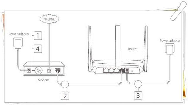 router nedir ne ise yarar nasil calisir 2