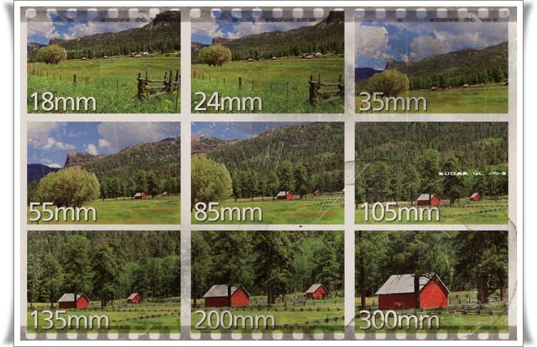 Telefoto Lensler Ne İşe Yarar?