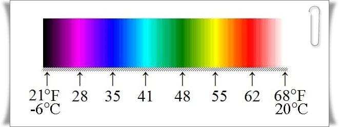 termal kamera nedir nerelerde kullanilir 1